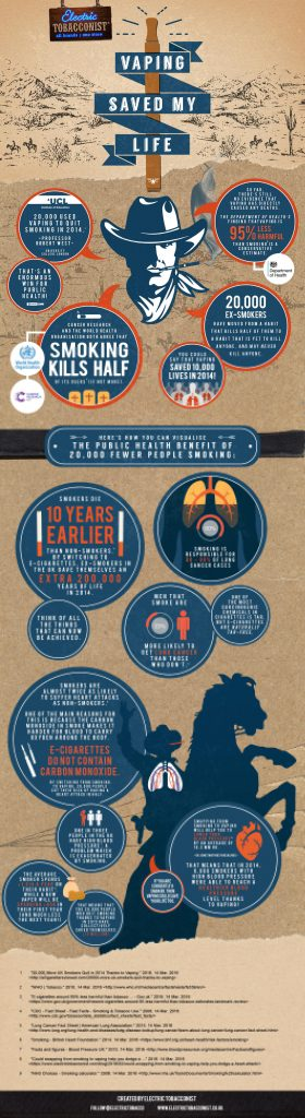 Vaping-Saved-My-Life-Electric-Tobacconist-Infographic-UK