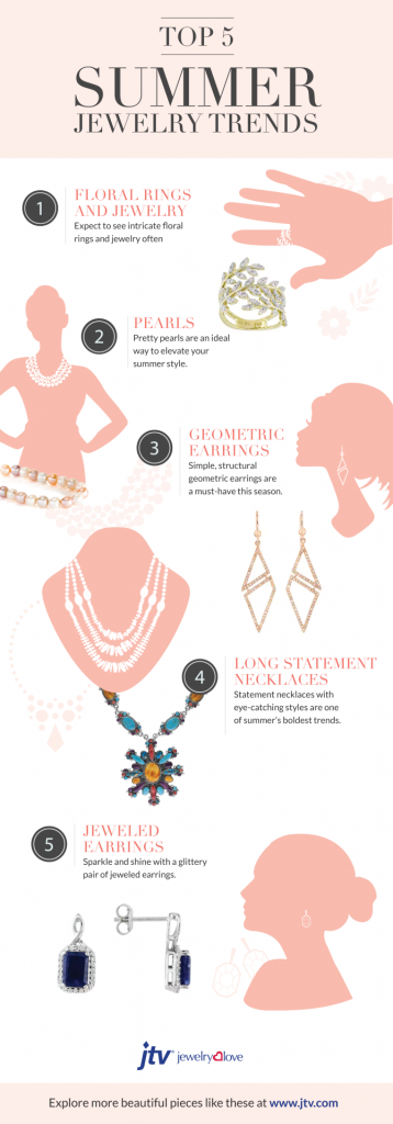 Top 5 Summer Jewelry Trends