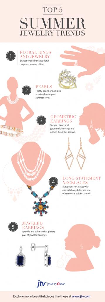 Top 5 Summer Jewelry Trends